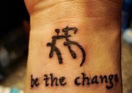Wrist Tattoos For Men