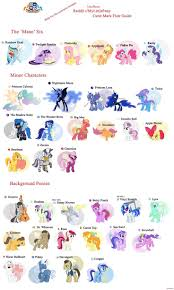 Trixie The Halloween Fairy Quiz by Best 25 Magic Names Ideas Only On Pinterest Mythical Creatures