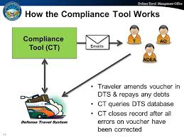 Disa Vms Help Desk by Defense Travel Management Office Office Of The Under Secretary Of
