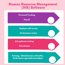 Top 24 Free And Open Source Human Resource HR Software