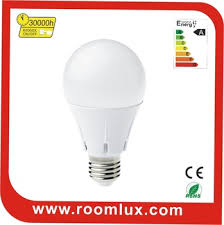 dropship products led globe bulb 2000 lumen led bulb mr16 led bulb