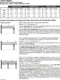 Floor Joist Spans For Decks by Floor Joist Cantilever Table Cancun