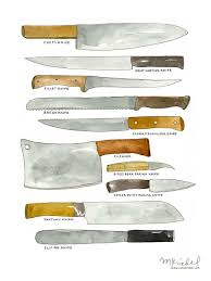 Kitchen Knives Names Kitchen Knives Various Types Of Chef S Blades Diagram 9x12 Watercolor Illustration Print Kitchen Tools