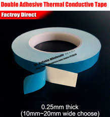 Heat Sink Materials Comparison by Online Buy Wholesale Ic Alie From China Ic Alie Wholesalers