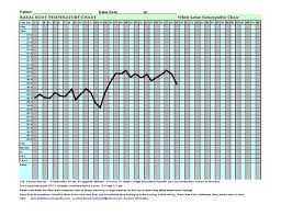 basal temperature chart bbt a guide for on how to