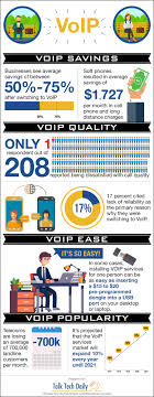 Infographic On The Landline Replacement: VoIP's Ease Of Use ... 4 Voip Features That Will Make Business Landlines Obsolete Megacall Voip Business Suppliers And Manufacturers At Compare House Phone Plans Cheap And Internet Jakcom Smart Should You Adopt Google Voice For Calamo 8 Reasons Why Switch To Solutions Best 25 Providers Ideas On Pinterest Phone Service Small Owners Guide To Systems Centurylink Bright The How Ensure You Never Miss A Call Vi Sim Whats The Difference Between Pstn I Care Gxp2170 High End Ip Grandstream Networks 1 Vancouver Telephones Hosted Pbx