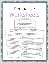 Persuasive Speech Topic Examples Worksheets & Facts for Kids