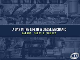 A Day In The Life Of A Diesel Mechanic: Salary, Facts & Figures Cat Diesel Mechanic Salary And Dog Lovers Auto The Best Of 2018 Average Of Repair Owners Chroncom Diesel Sale Floral Print Bomber Jacket Men Clothingdiesel River Valley Metro Vacancy Advertisement Whosale Prices Warp Accsories Btsdiesel 25 Top Florida Information Red Price White Silver Iron Bpack Mendiesel Printed Tshirt Men Clothingdiesel Jeans Salediesel