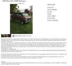 Cars Of Craigslist - See The Best Post Of People Of Craigslist Tips To Find A Quality Used Car On The Cheap Chicago Tribune Walkie Rider Forklift As Well Nissan Dealer Plus Cerfication Pa Used Cars Delaware 1920 New Car Design 20 Photo Washington Craigslist And Trucks By Owner Five Alternatives Where Rent In Dc Right Now Chevrolet Caprice Classics For Sale Autotrader Med Heavy Trucks For Sale Fding T56 Three Pedals For 3000 This 1991 Honda Prelude Si Wont Steer You Wrong Would Consider 3750 1984 Chrysler Executive Sedan To Risk It All With 500 Supercharged Firstgen Viper