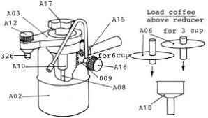 Bellman CX 25 Parts
