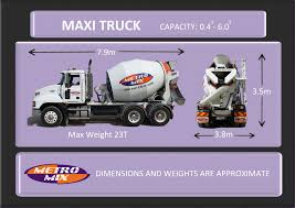 100 Concrete Truck Dimensions Our Fleet Metro Mix