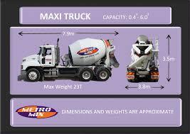 100 Concrete Truck Capacity Our Fleet Metro Mix Melbourne