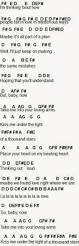 Sinking Deep Piano Easy by How To Save A Life Piano Notes In Letters Google Search Sheet