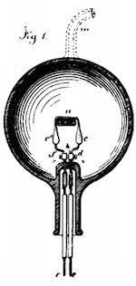 edison and the electric l patented jan 27 1880