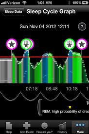 Sleeping with Sleep Tracker Lucid Dreaming App