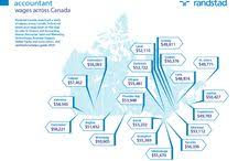 Glass Ceiling Salary Canada by Randstad Canada Randstad On Pinterest