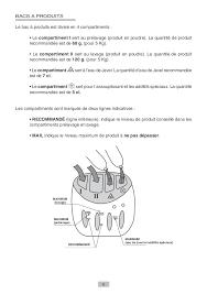 bac à détergent machine à laver symbole de design unique