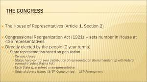 Unit 2 The Three Branches  The House of Representatives