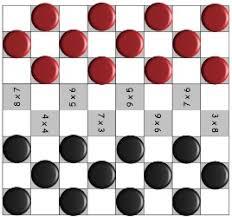Checker Board Math Game