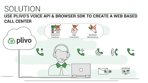 Plivo Use Case: Web Based Call Center - YouTube Voistel Gsm Ip Pbx Ppt Video Online Download Call Center Solution Reliable Technologies Shipfrea Portable Small Business Office Commercial Voice Patent Us280043725 Method For Placing Voip Calls Through A Web Plivo Use Case Web Based Youtube Be Provider Complete Asterisk Real Time Communication Advisor Lianjou Tsai The Pabx Or Hosted Vs Onpremises Phone Systems Digium Cloud Based System Business Enterprise 8 Best Onpremise Images On Pinterest Big Data Jps Intoperability Solutions Radio