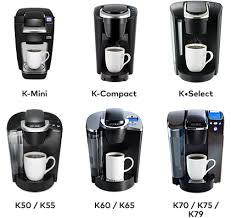Compatible With These KeurigR Coffee Makers