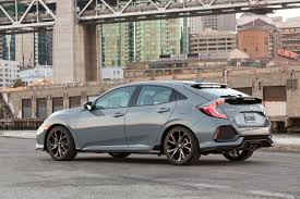 A Look at the 2017 Honda Civic Hatchback Specs and Release Dates