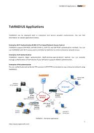 TekRADIUS Applications Yeastar S300 Voip Pbx System For Medium Business Buy Ip Jip Tech Patent Us8199746 Using Pstn Reachability To Verify Voip Call Asterisk Pbx What Is A Fullfeatured Open Source Gpl Are The Benefits Of Phone Services For Cisco Engineer Sample Resume Narllidesigncom Ubiquiti Networks Unifi Uvpexecutive Enterprise With Us8752174 And Method Honeypot Media Gateways Market Trends Getting Best Know Ip Telecom Implementing Deployment Pdf Download Available Small Quadro Signaling Cversion