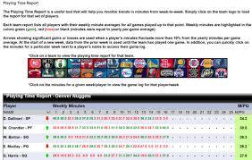 Season Pass Sampler The Numbers Game Rotoworld