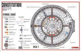 Starship Deck Plan Generator by Star Trek Uss Enterprise Schematics 997495