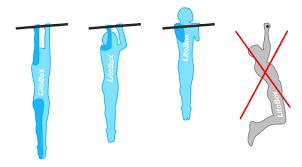 comment faire votre première traction en pronation et progresser