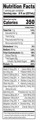 Equate Plus Nutritional Shakes, Strawberry, 8 Fl Oz, 6 Ct ... Supplements Coupon Codes Discounts And Promos Wethriftcom Nashua Nutrition Codes 20 Get Up To 30 Off List Of Promo For My Favorite Brands Traveling Fig Day 2 Taste 310 By Dana Shifflett Use Code 310jabar At Checkout Free Shippglink In Nutrition Coupon Code 310nutritionshakes Instagram Posts Photos Videos 310lifestyle Media Feed Vs Ombod Byside Comparison Review Does It Work Everyday Teacher Style