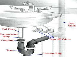 Bathroom Sink Pipe Diagram by Bathroom Sink Plumbing Diagram Realie Org