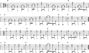 Soldiers Joy Using Double C Tuning