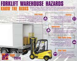 Forklift Warehouse Hazards - Know The Risks | Start Training Avoiding Forklift Accidents Pro Trainers Uk How Often Should You Replace Your Toyota Lift Equipment Lifting The Curtain On New Truck Possibilities Workplace Involving Scissor Lifts St Louis Workers Comp Bell Material Handling Equipment 1 Red Zone Danger Area Warning Light Warehouse Seat Belt Safety To Use Them Properly Fork Accident Stock Photos Missouri Compensation Claims 6 Major Causes Of Forklift Accidents Material Handling N More Avoid Injury With An Effective Health And Plan Cstruction Worker Killed In Law Wire News