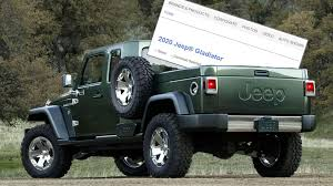 The Jeep Gladiator May Be The Name Of Your New Wrangler Pickup What If Your 20 Jeep Gladiator Scrambler Truck Was Rolling On 42 This Is The Allnew Pickup Gear Patrol 2018 Review Youtube With Regard The Commercial Launch In Emea Region Heritage 1962 Blog 1967 J10 J3000 Barn Find Brings Back Truck Wkbt Jeep Gladiator Pickup Concept Autonetmagz Mobil Dan Spy Shoot At Cars Release Date 2019 Elbows Into Wars Take A Trip Down Memory Lane With Jkforum