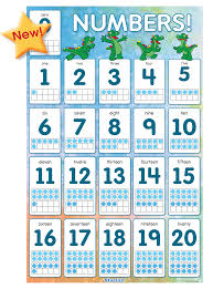 100 Starfall 3 Has Added A New Numbers Poster To Our Set Of