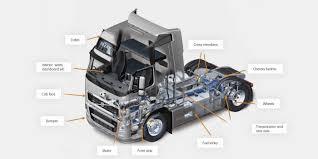 100 Commerical Trucks Commercial Trucks