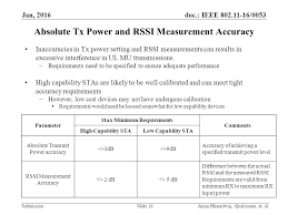 IEEE 0053 Submission Absolute Tx Power And RSSI Measurement Accuracy Inaccuracies In