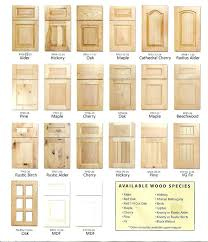 Shaker Cabinet Doors Unfinished by Styles Of Kitchen Cabinet Doors U2013 Subscribed Me