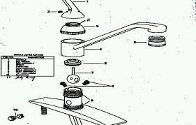 Home Depot Moen Kitchen Faucet Cartridge by Kitchen Pleasurable Moen Kitchen Faucet Repair No Water