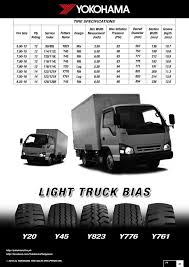 YOKOHAMA LIGHT TRUCK BIAS TIRES | Yokohama Amazoncom Glacier Chains 2028c Light Truck Cable Tire Chain Peerless Autotrac Trucksuv 0231810 Tires Mud Bridgestone 750x16 And Snow 12ply Tubeless 75016 Compare Kenda Vs Etrailercom Crugen Ht51 Kumho Canada Inc High Quality Lt Mt Offroad Retread Extreme Grappler Buy Size Lt27570r17 Performance Plus Top Best For Your Car Suvs