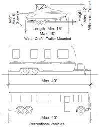 Image Of RV Watercraft Trailer Size Limits In EBCC