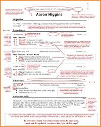 7+ Examples Of Bad Resumes | Precis Format Bad Resume Sample Examples For College Students Pdf Doc Good Find Answers Here Of Rumes 8 Good Vs Bad Resume Examples Tytraing This Is The Worst Ever High School Student Format Floatingcityorg Before And After Words Of Wisdom From The Bib1h In Funny Mary Jane Social Club Vs Lovely Cover Letter Images Template Thisrmesucks Twitter
