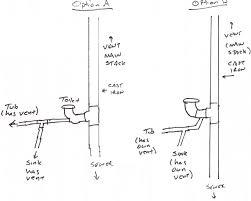 Bathtub Drain Trap Diagram by Adding A Tub Drain To A Toilet Branch Terry Love Plumbing