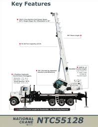 100 A And A Truck Parts The Crane Review And Release Date Reviews News