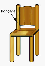 une chaise repeindre une chaise en bois