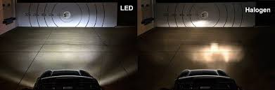 led headlight conversion bulbs the cost effective way to better