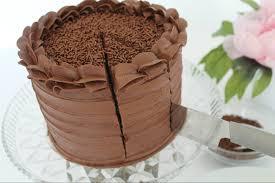 Super Easy Chocolate Cake Joyfully Home