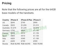 Apple IPhone 8 Specification And Price 360CRIBNG NG