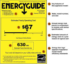 EnergyGuide Label For A Refrigerator Maximum Data Transfer Speeds Different Networking Standards